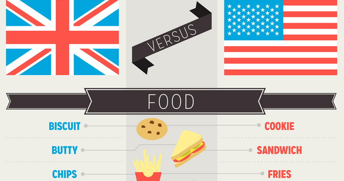 british vs american dating Have you ever considered shagging lessons did you ever ask your teacher for a rubber the differences between american english and british english can be quite funny.