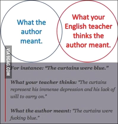 """What the author meant"" vs ""What your English teacher thinks the author meant"""