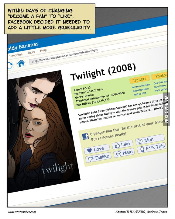 Do you like Twilight?