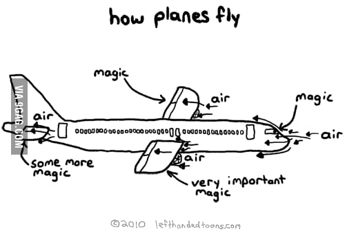 How planes Fly... just some magic!!!