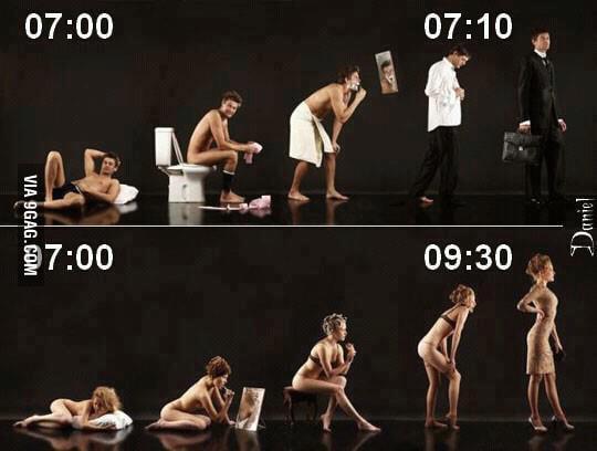 Women..