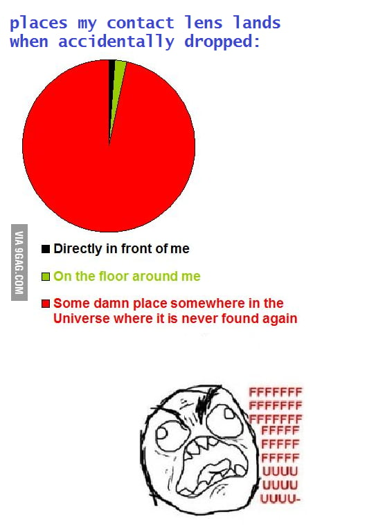 Happens everytime -.-
