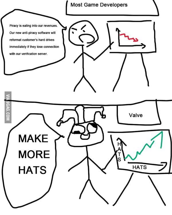 Just Valve