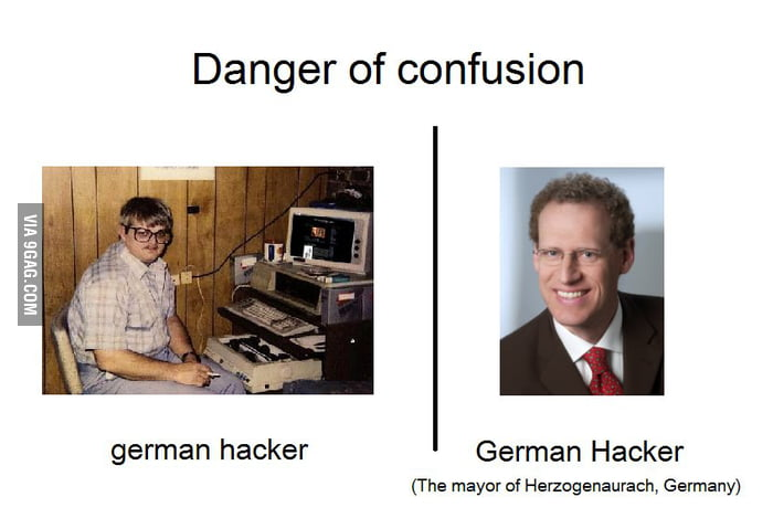 Danger of confusion