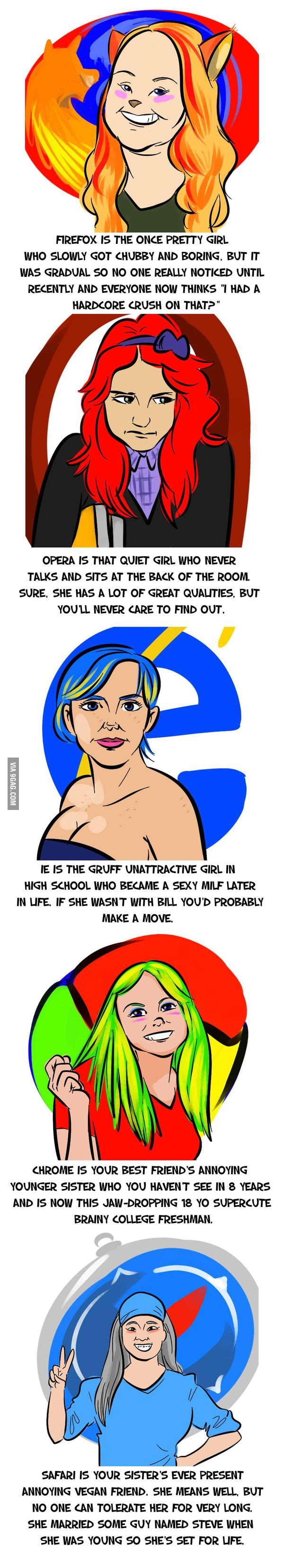 If web browsers were Girls.
