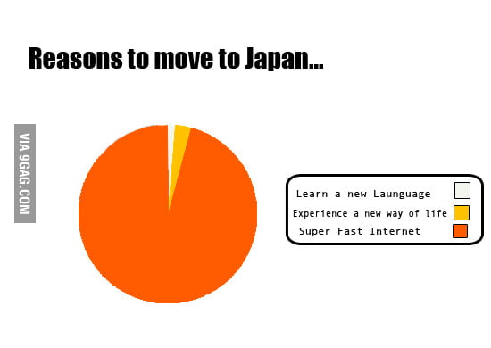 Reasons to move to Japan
