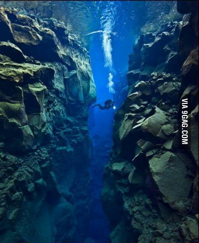 Tectonic plates that separate America and Europe