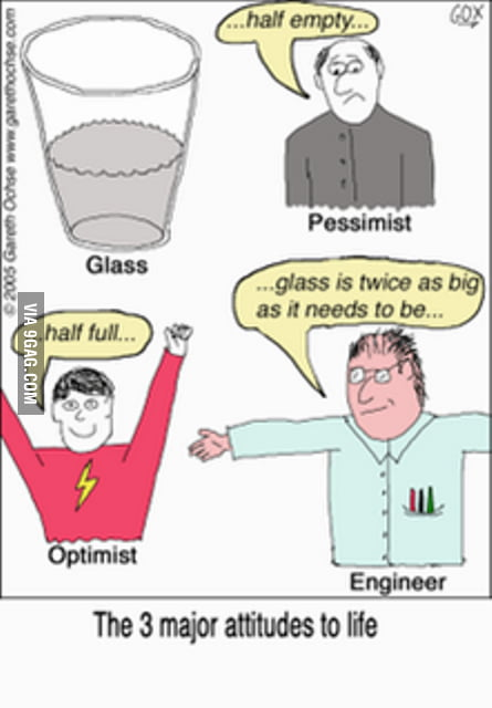 Pessimist vs Optimist vs Engineer