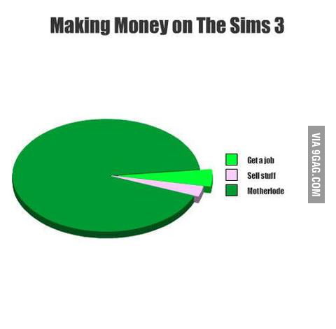 Making Money on The Sims 3