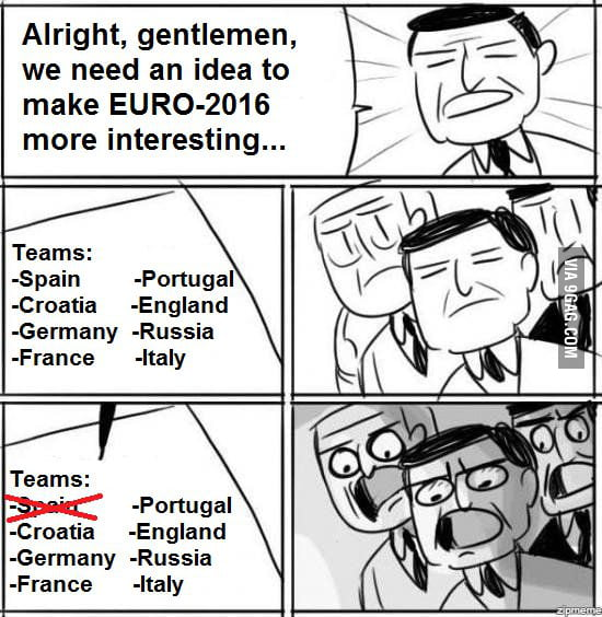 Euro-2016 Solved