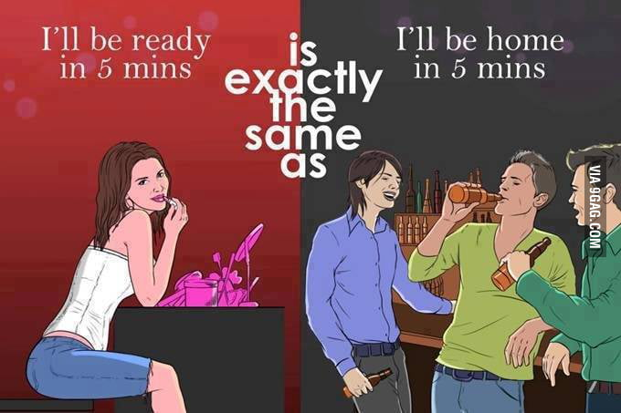 What 5 mins mean for women and men.