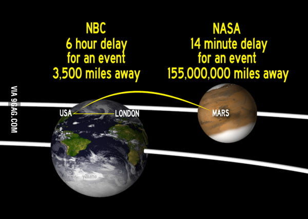 NBC, please visit NASA.gov