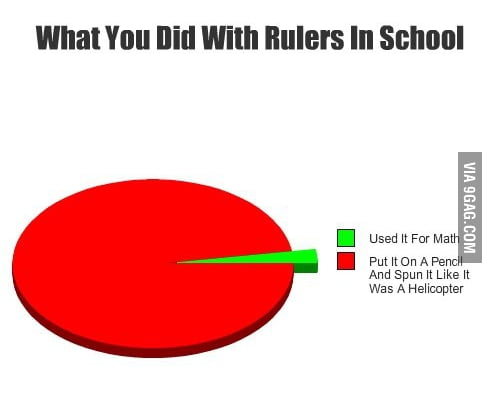 Rulers in school