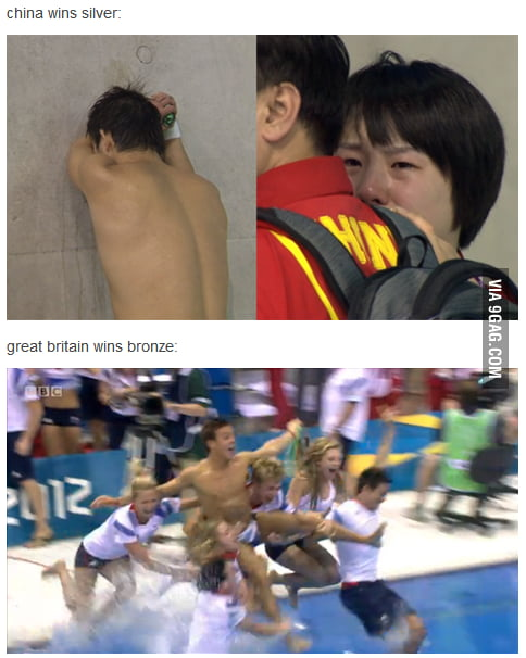 China vs Great Britain in the Olympics: