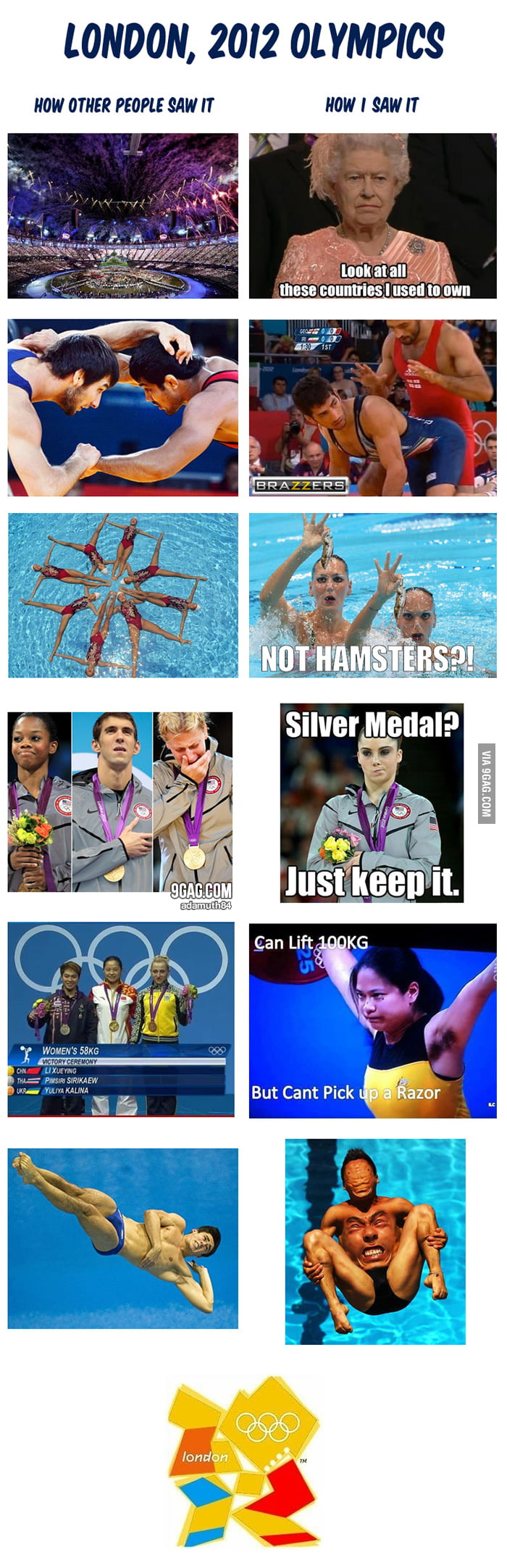 How I saw the Olympics