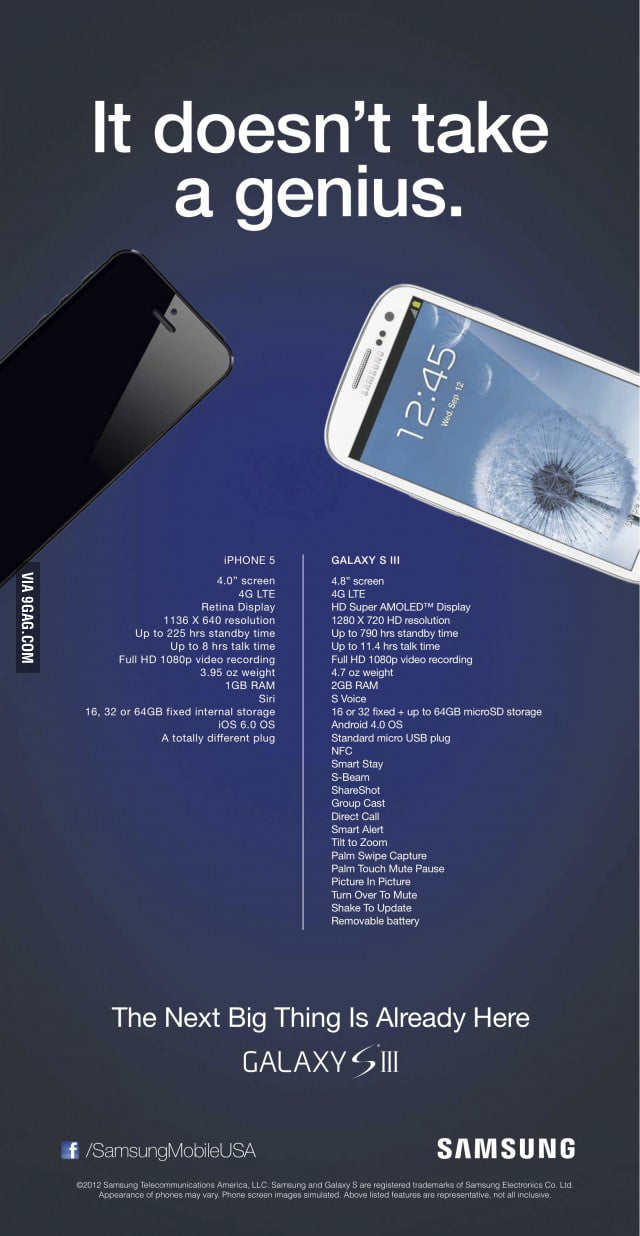 New Samsung Ad - iPhone 5 and S3 compared