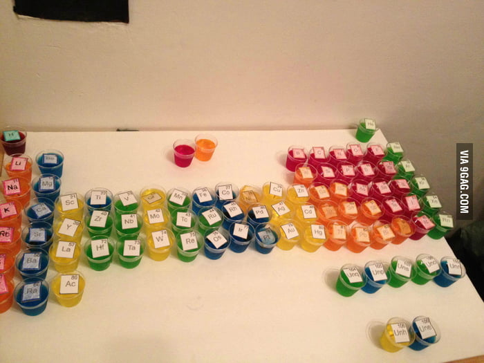 Periodic Table Party Shots!