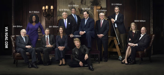 World's most wealthy and influential philanthropists in one