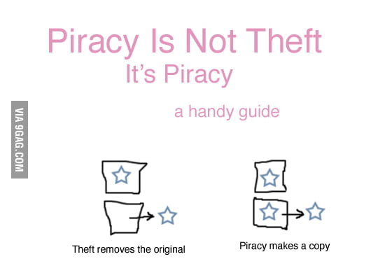 piracy or theft Piracy, or content theft, is the illegal consumption of movies, music, books and  other creative materials it happens every day, all over the world it is a threat to.