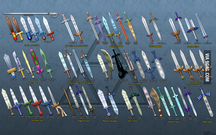 The Evolution of Link's Swords