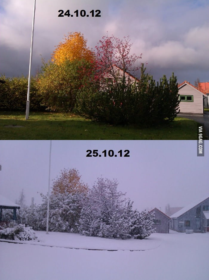 The Norwegian winter has begun.