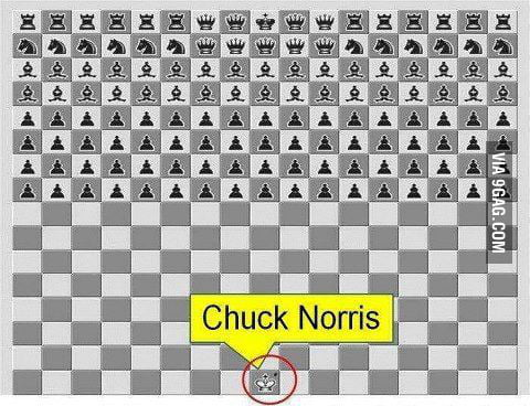 Chess with Chuck