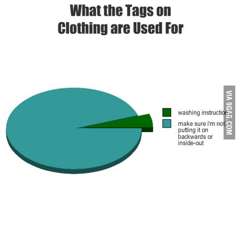 What the tags on clothing are used for.