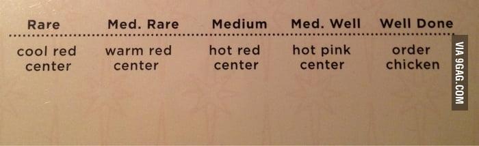 The menu at a local restaurant.