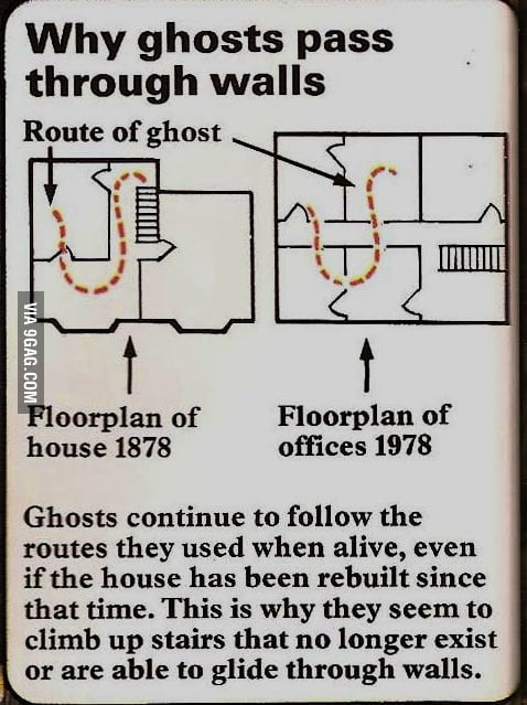 Mindblown - why ghosts pass through walls