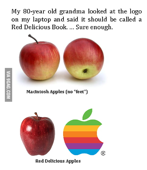 Red Delicious Book