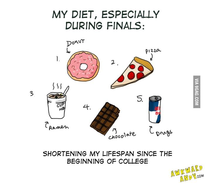 College Diet