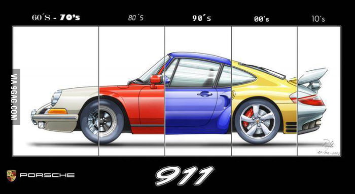 Evolution of 911