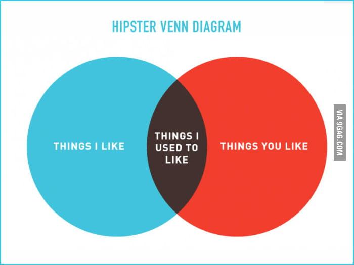 Hipster Venn Diagram