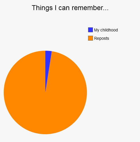 Things I can remember...