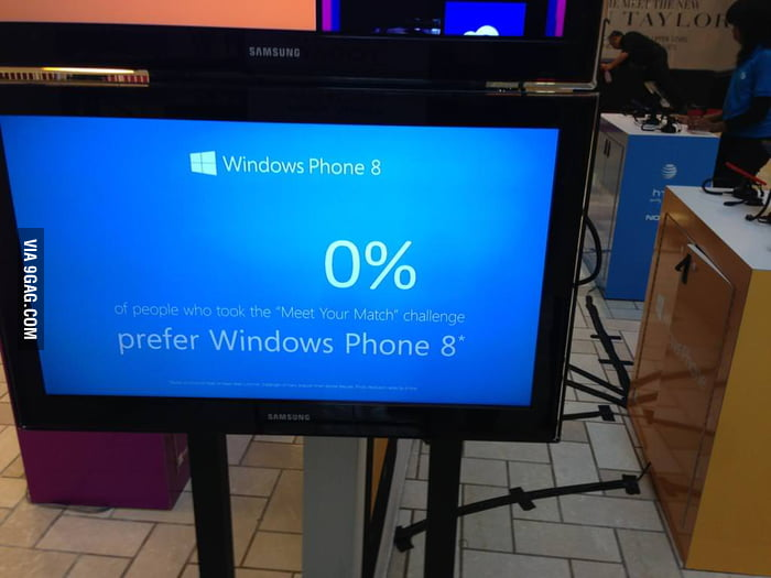Poor Windows Phone 8.