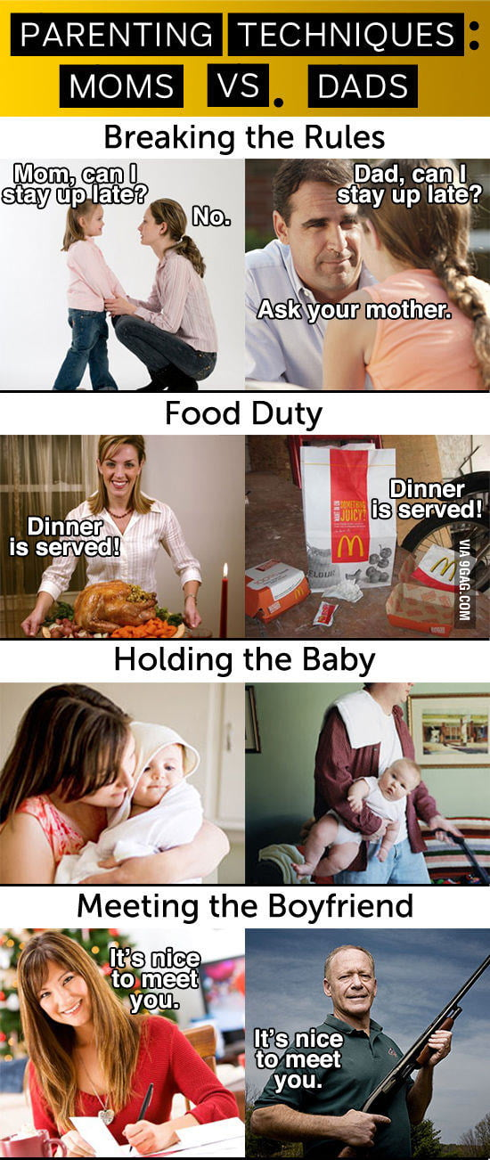 Moms vs. Dads