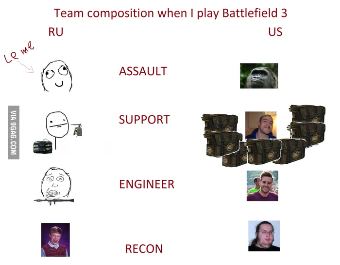 Team Composition when I play Battlefield 3