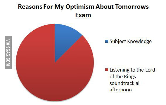 Reasons For My Optimism About Tomorrow's Exam