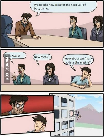 Call of Duty Brainstorming