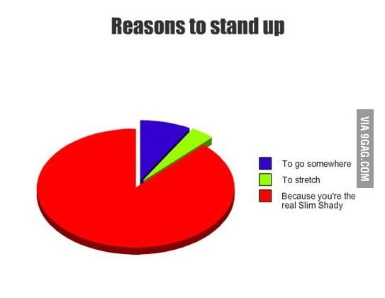 That's a true reason..