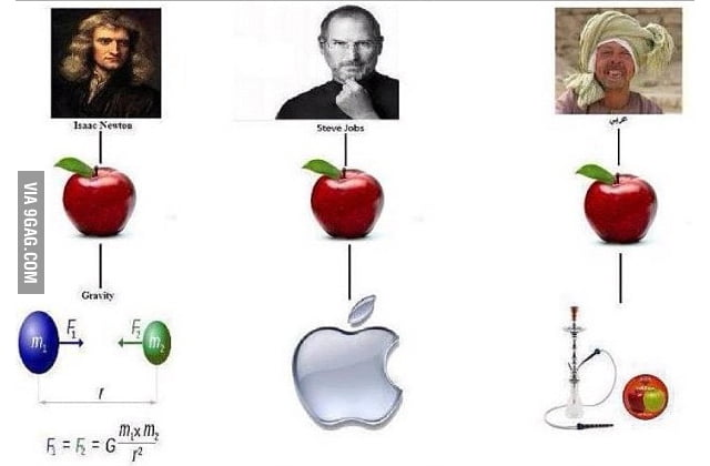 Three Apples Changed The World Three Apples That Changed The