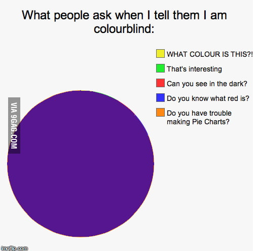 What People Ask When I Tell Them I Am Colourblind: