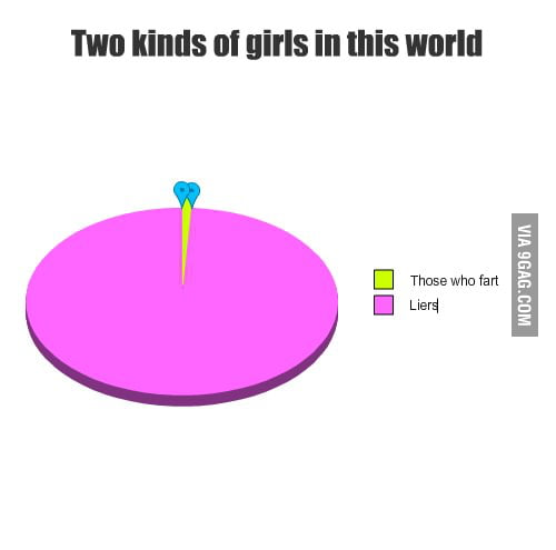 Two kinds of girls in this world