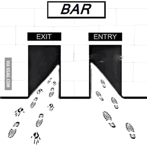 The entry and exit of a Bar