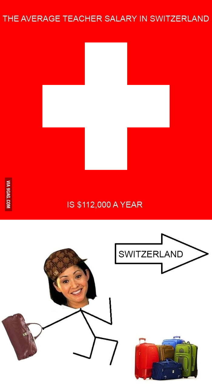 The average teacher salary in Switzerland...