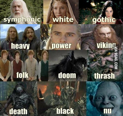Metal genres in LOTR