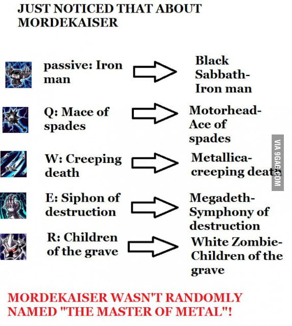 The truth about Mordekaiser(inb4 HUEHUEHUEHUE)