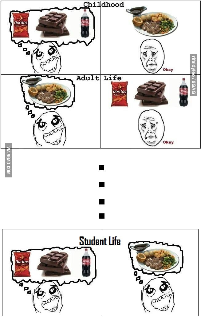 A Student Life