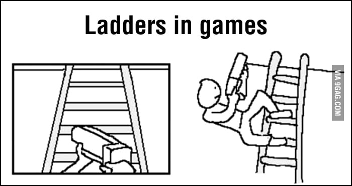 Ladders in games