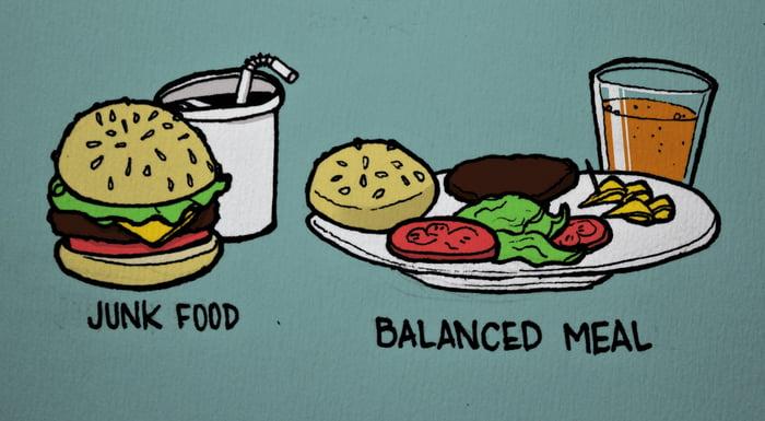 Food standards...